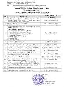 Pelaksanaan Audit Mutu Internal Umm Usu Siklus 12 Tahun 2019 Telah Dimulai Unit Manajemen Mutu
